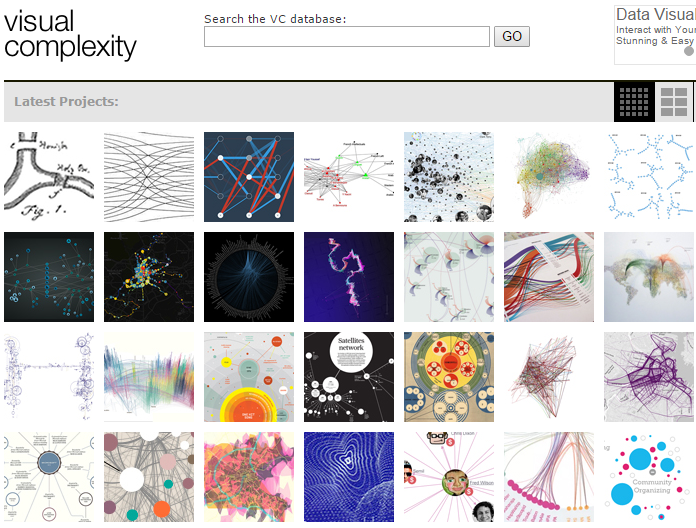 Visual complexity website