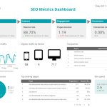 SEO Dashboard template