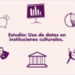 Uso de datos